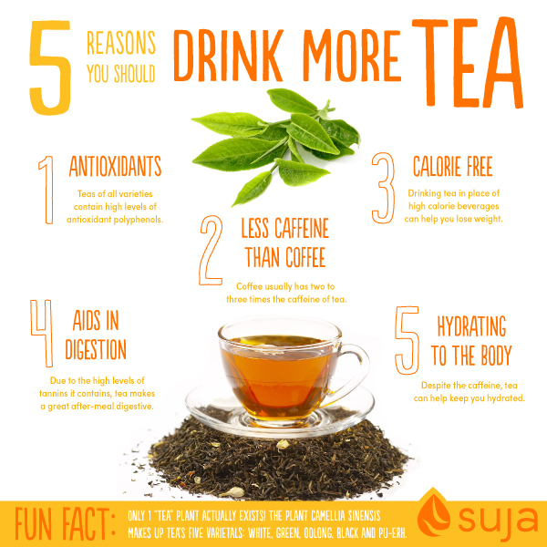 5 reasons you should drink more tea