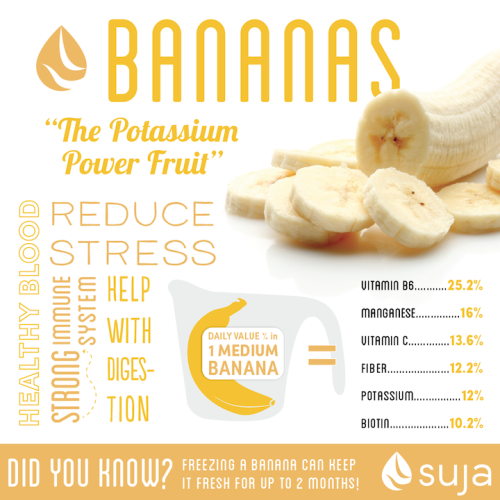 Healthy Banana Facts