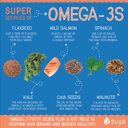 Super Sources of Omega-3