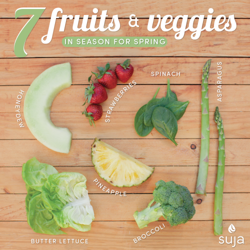 Hereu0027s A List Of The Best Fruits And Veggies In Season For Spring: