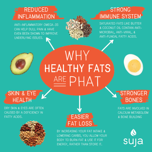 why healthy fats are phat