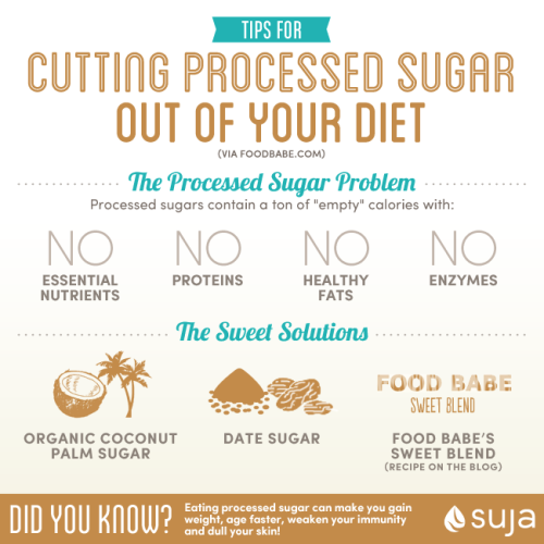Cutting Processed Sugars