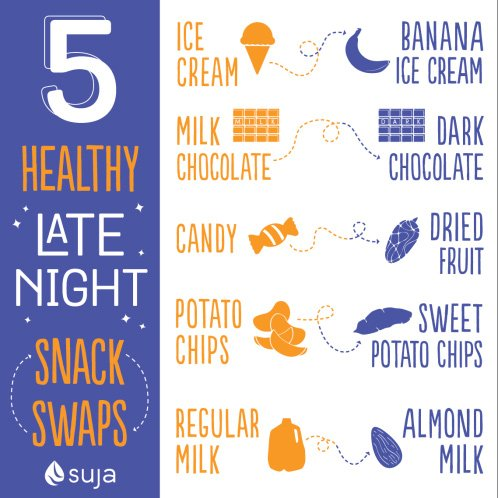 5 healthy late night snack swaps