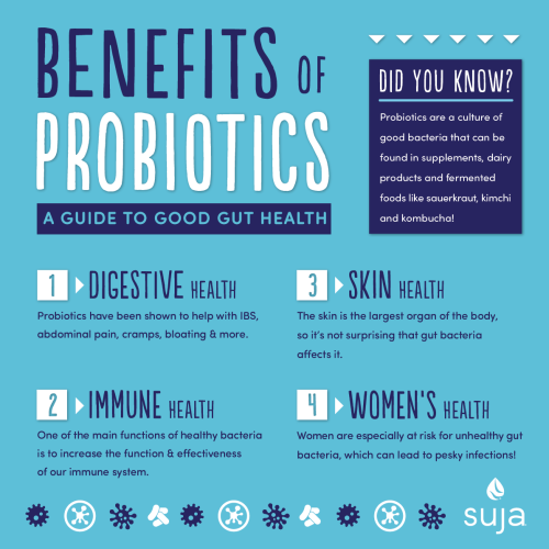 four benefits of probiotics