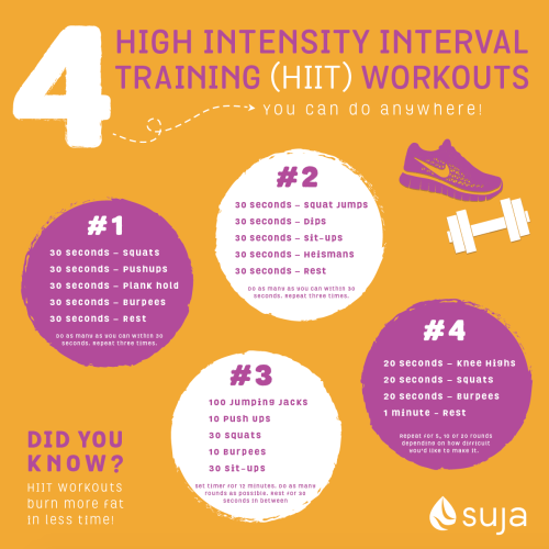 examples of high intensity interval training workouts
