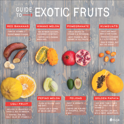 suja juice fuide to exotic fruits