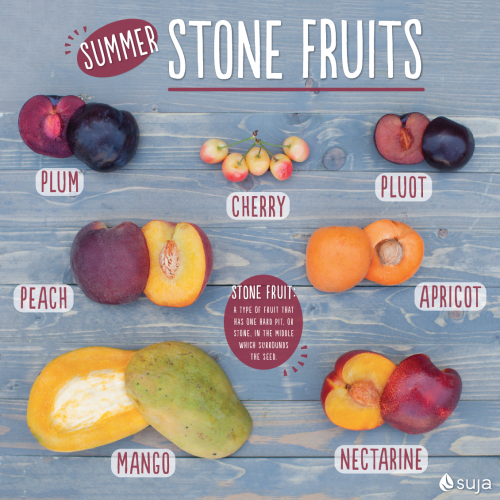 variety of stone fruit for summer